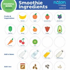 Smoothie Ingredients Removable Stickers