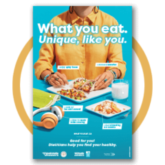 Nutrition Month Poster