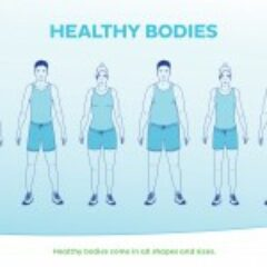 Healthy Bodies poster