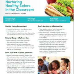 Nurturing Healthy Eaters in the Classroom – Early and Middle Years